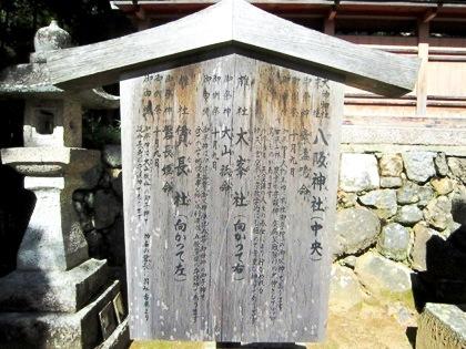 八阪神社案内板