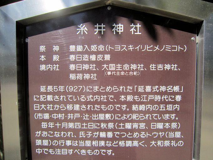 糸井神社案内板
