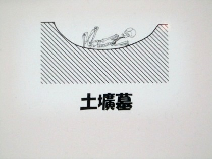 土壙墓の案内図