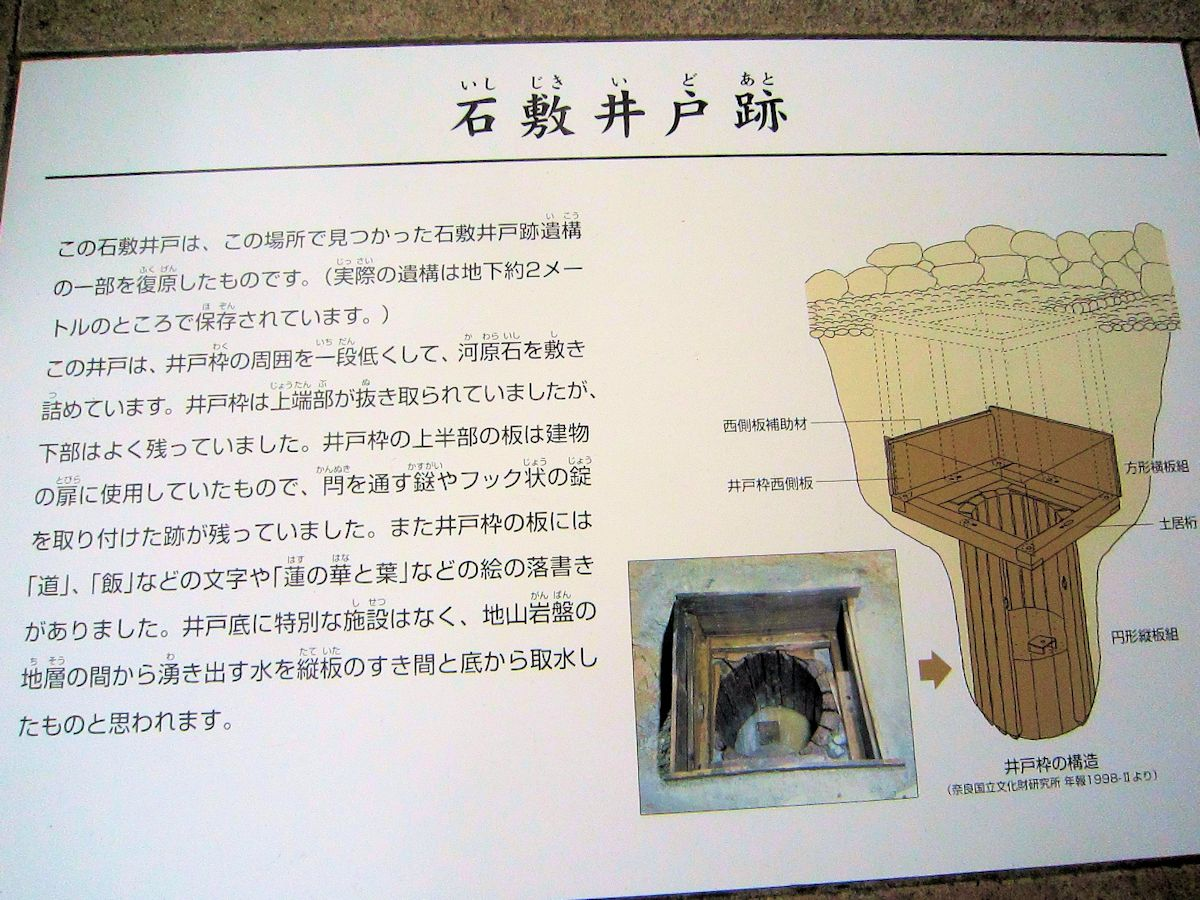 石敷井戸跡の解説パネル