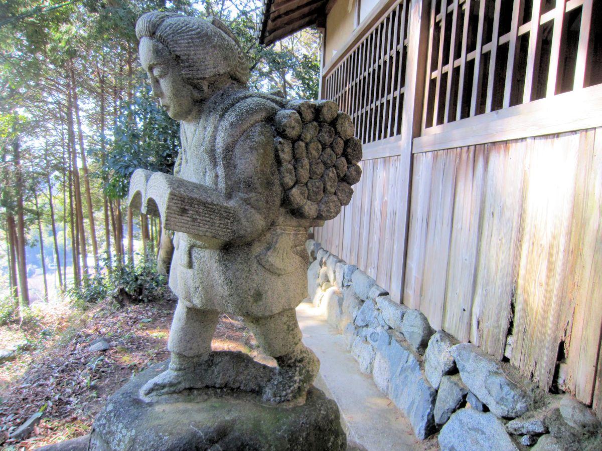 治田神社の石像